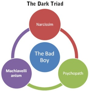 Dark-Triad